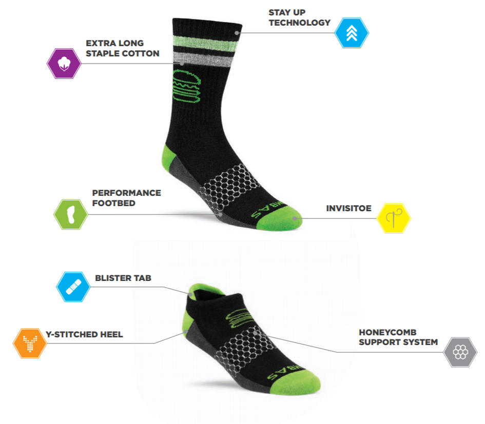 Bombas socks Review technology