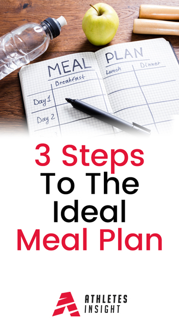 3 Steps To The Ideal Meal Plan Athletes Insight Meal