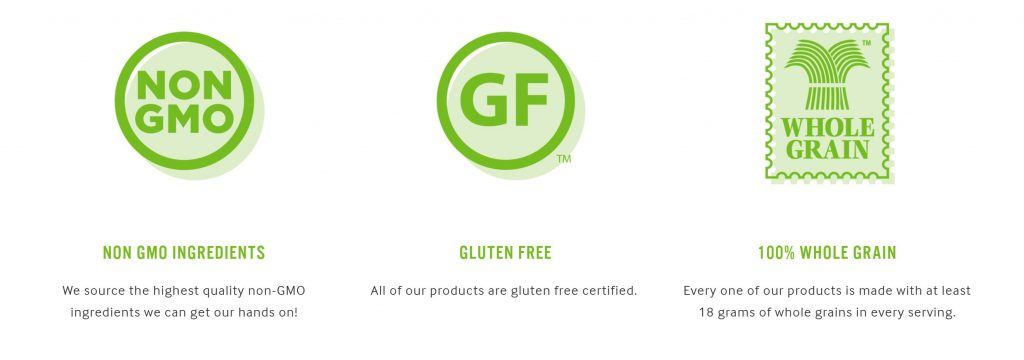 grainful product review